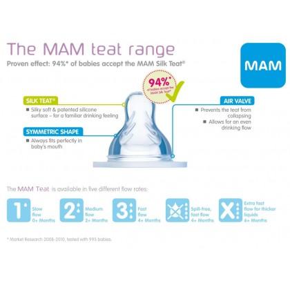 MAM Silk Teat Medium Flow - 2 months+  (2pcs)